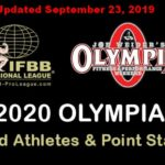Qualification list update for Olympia 2020 categories